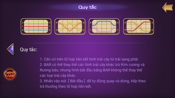 Quy tắc trong game TWIN